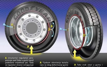 Korak bliže gumama koje samostalno kontroliraju pritisak