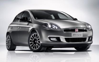 Fiat pred rekonstrukcijom u Evropi