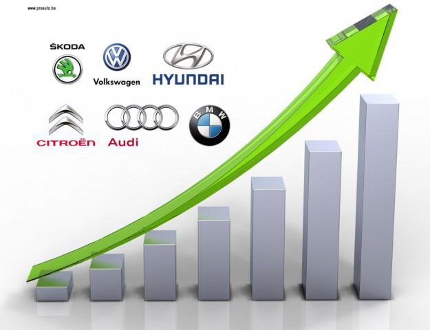 trziste-bih-2015-04-proauto-dijagram-prodaje-putnicka-vozila-01-04-kontinuirani-rast