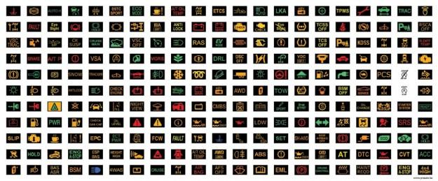 Instrument tabla simboli i njihovo značenje