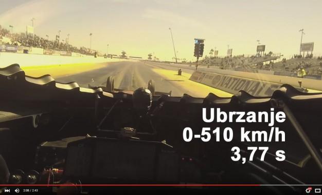 Pogledajte kako izgleda ubrzanje od 0 do 510 km/h za 3,77 sekundi [Video]