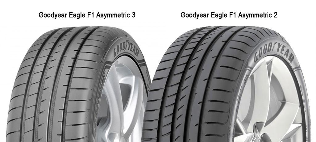 proauto performanse nove gume goodyear eagle f1 asymmetric 3 potvrdilo nezavisno uporedno. Black Bedroom Furniture Sets. Home Design Ideas