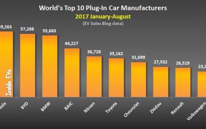 Prodaja elektrificiranih automobila raste