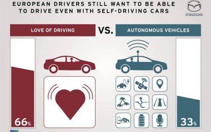 Mazda sprovela istraživanje o autonomnoj vožnji