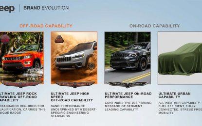 """Jeep, kao jedna od """"najzdravijih grana"""" iz FCA grupacije, predstavio ambiciozni petogodišnji proizvodnji plan [Galerija]"""