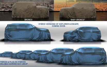 Ford priprema nove modele – za sada samo teaseri