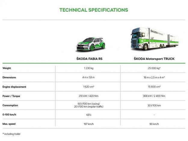 skoda-motorsport-truck-2018-proauto-12