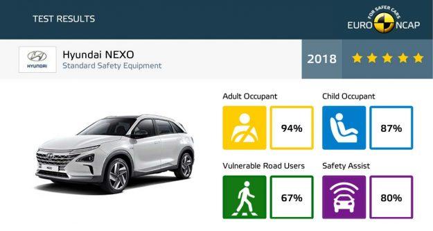 sigurnost-euroncap-test-hyundai-nexo-testing-2018-proauto-02