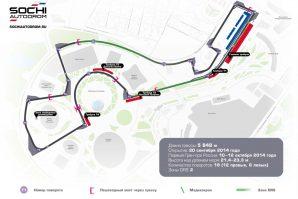 Festival of Motoring Sochi – nova festivalska manifestacija