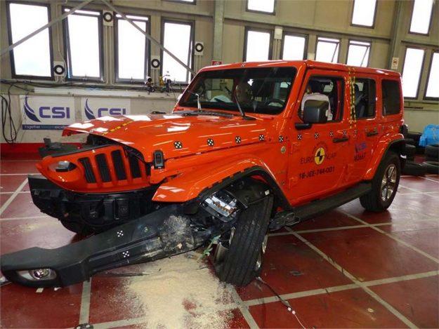 sigurnost-euroncap-test-jeep-wrangler-testing-2018-proauto-02