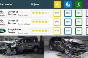 EuroNCAP testirao Citroen C5 Aircross i Range Rover Evoque [Galerija i Video]