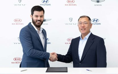 Hyundai Motor Group ulaže u Rimac Automobile