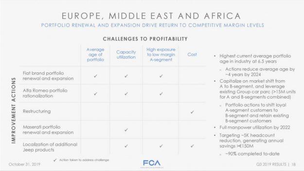 fiat-plans-to-exit-europes-minicar-segment-2019-proauto-03