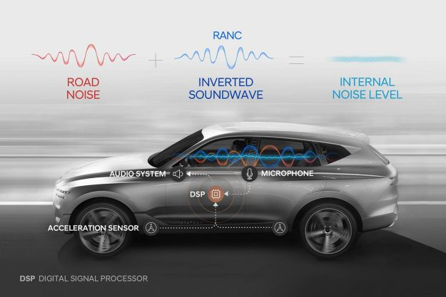 hyundai-motor-group-develops-worlds-first-road-noise-active-noise-control-technology-2019-proauto-01