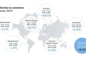 Volkswagen postiže odlične prodajne rezultate