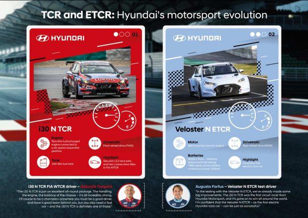 hyundai-ocekuje-uspjesne-rezultate-u-etcr-sampionatu-2020-proauto-02