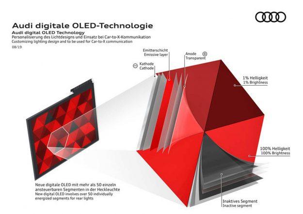 Audi Q5 40 TDI [2020] – OLED