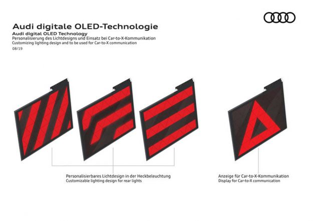 Audi – OLED