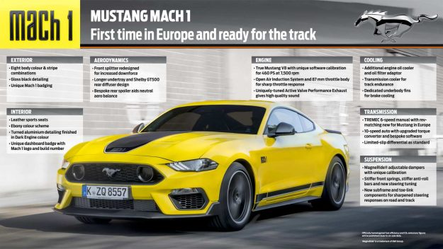 Ford Mustang Mach 1 – EU [2021]
