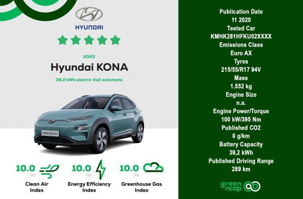 greenncap-test-2020-11-proauto-hyundai-kona