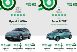 Green NCAP objavio rezultate testova za 24 automobila
