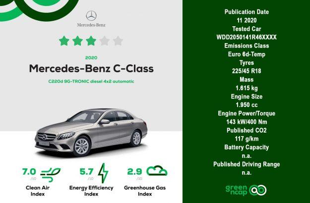 greenncap-test-2020-11-proauto-mercedes-benz-c-class