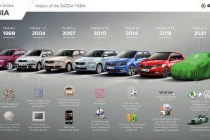 Škoda Fabia – priprema četvrte generacije