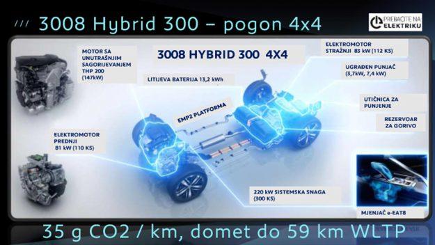 Peugeot 3008 [2021]