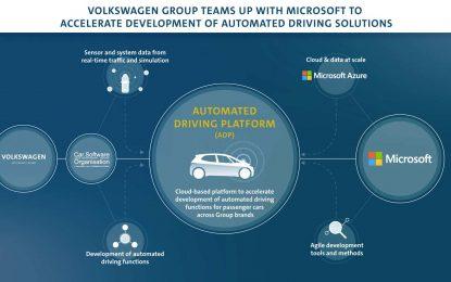 Volkswagen Group i Microsoft ubrzavaju razvoj automatizovane vožnje