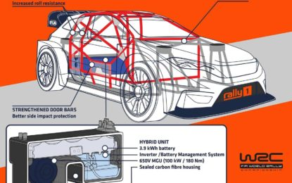 Budućnost WRC-a je hibridna!
