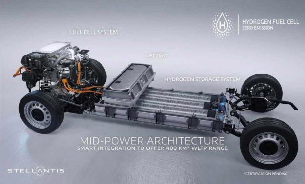 stellantis-uvodi-gorive-celije-u-laka-komercijlana-vozila-2021-proauto-01