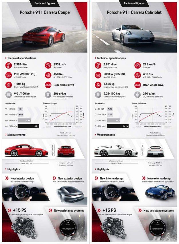 porsche-911-carrera-coupe-i-porsche-911-carrera-cabriolet-2019-proauto-13