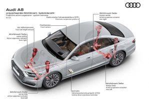 Audi A8 od sada i sa prediktivnim aktivnim ovjesom