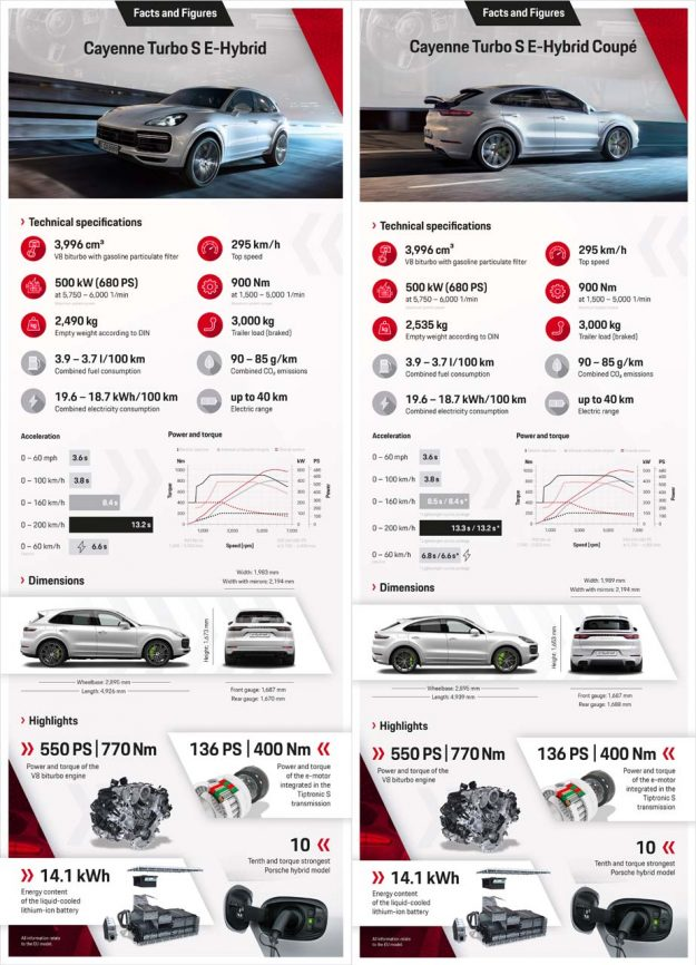 porsche-cayenne-hybrid-i-cayenne-hybrid-coupe-2019-proauto-09