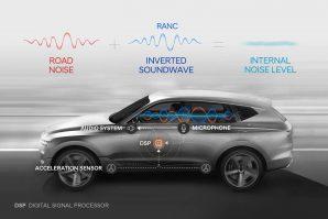 Hyundai Motor Group razvija sistem za kontrolu buke