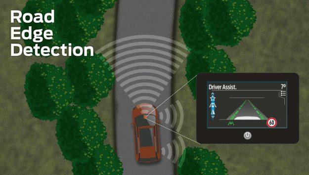 ford-assist-road-edge-detection-2020-proauto-01