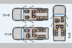 force-motors-indija-redizajn-minibusa-trax-2021-proauto-06