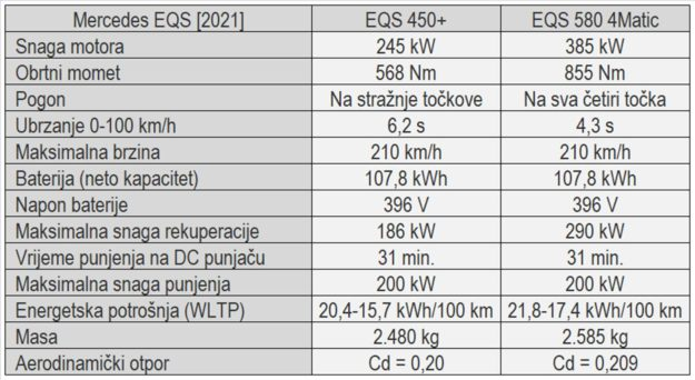 mercedes-eqs-world-premiere-2021-proauto-31