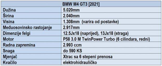 bmw-m4-gt3-u-zavrnnoj-fazi-testova-2021-proauto-16