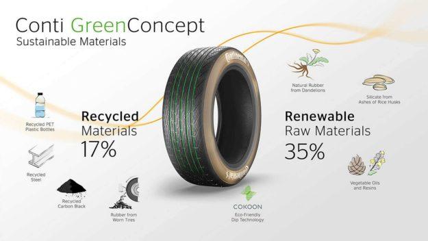 gume-continental-conti-greenconcept-2021-proauto-06