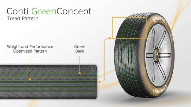 gume-continental-conti-greenconcept-2021-proauto-07